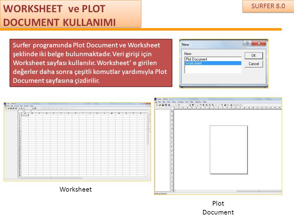 WORKSHEET ve PLOT DOCUMENT KULLANIMI