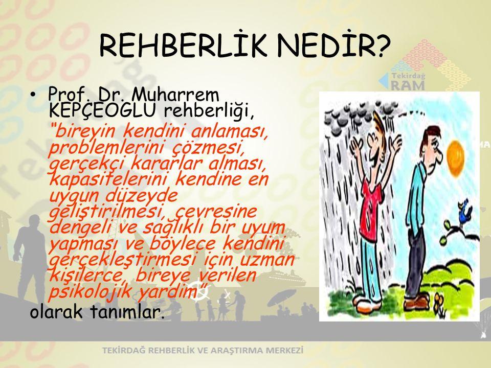 REHBERLİK NEDİR Prof. Dr. Muharrem KEPÇEOGLU rehberliği,