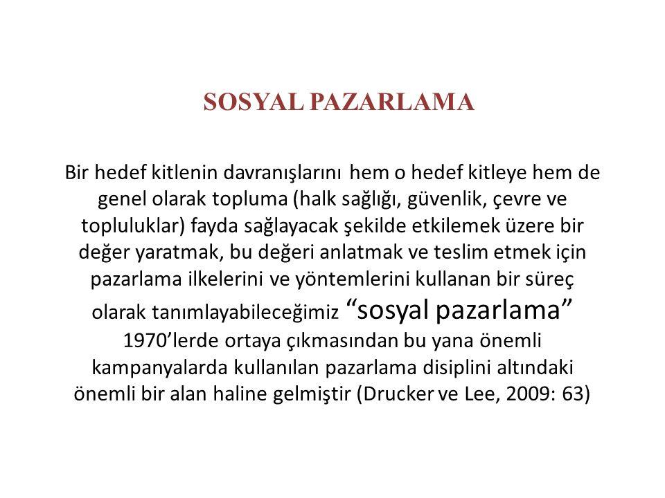 SOSYAL PAZARLAMA