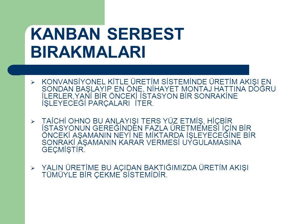 KANBAN SERBEST BIRAKMALARI
