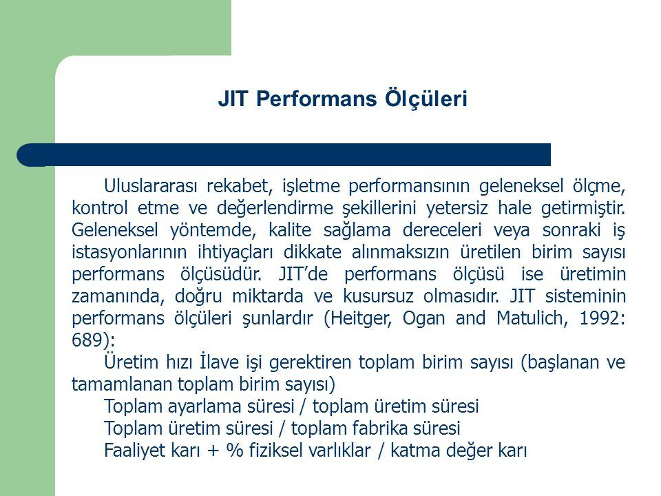 JIT Performans Ölçüleri