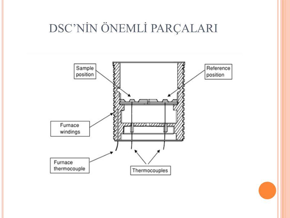 DSC'NİN ÖNEMLİ PARÇALARI