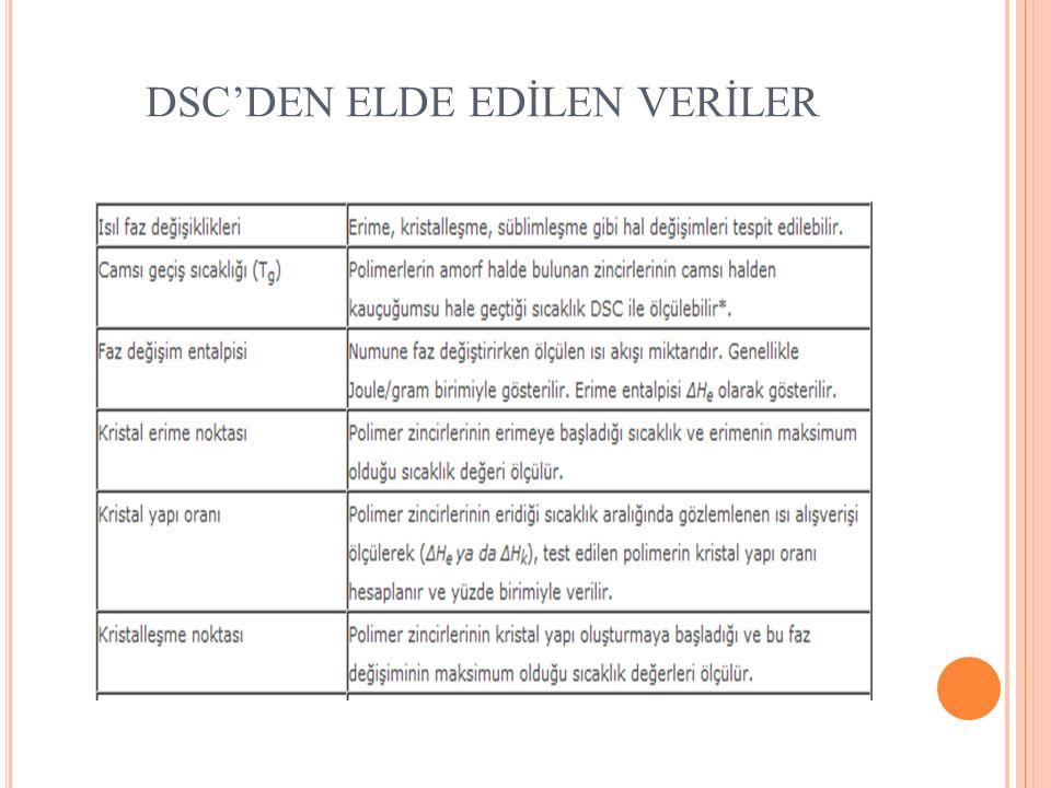DSC'DEN ELDE EDİLEN VERİLER