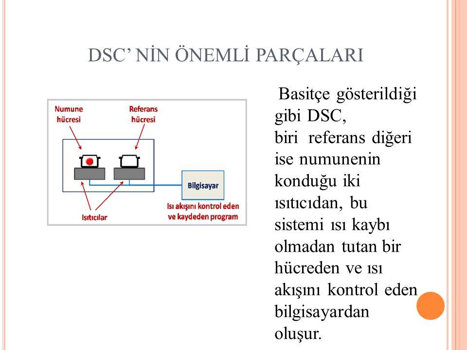 DSC' NİN ÖNEMLİ PARÇALARI