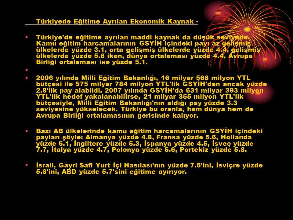 Türkiyede Eğitime Ayrılan Ekonomik Kaynak -