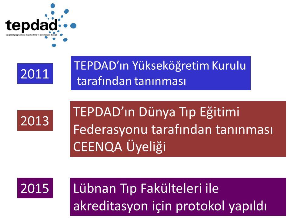 TEPDAD'ın Dünya Tıp Eğitimi Federasyonu tarafından tanınması