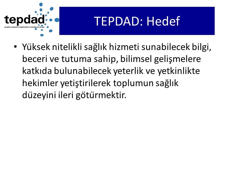 TEPDAD: Hedef
