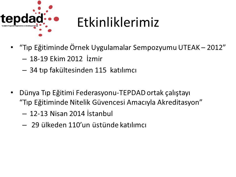 Etkinliklerimiz Tıp Eğitiminde Örnek Uygulamalar Sempozyumu UTEAK – 2012 18-19 Ekim 2012 İzmir.