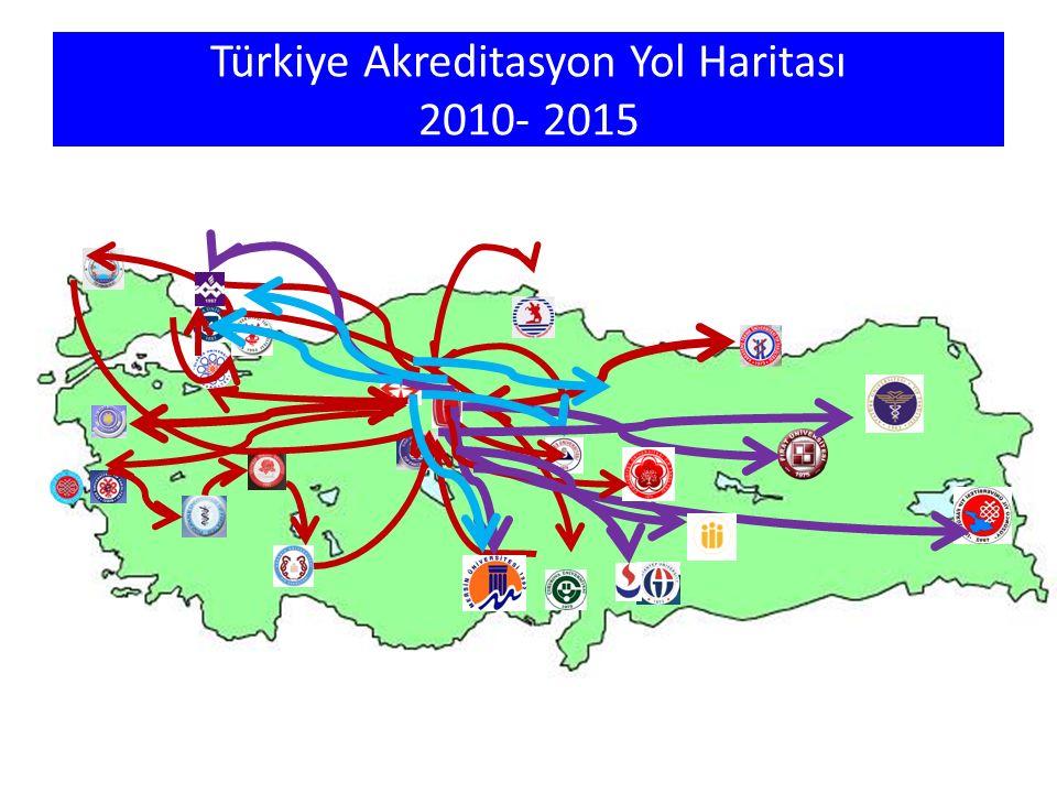 Türkiye Akreditasyon Yol Haritası 2010- 2015