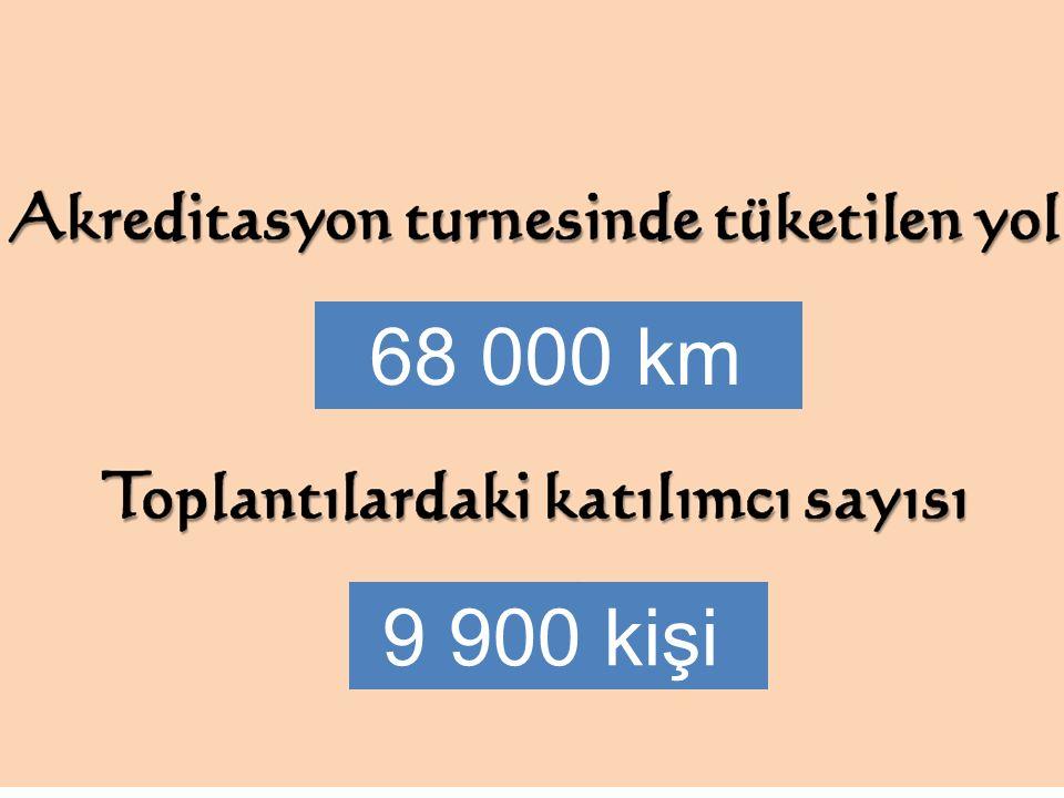 68 000 km 9 900 kişi