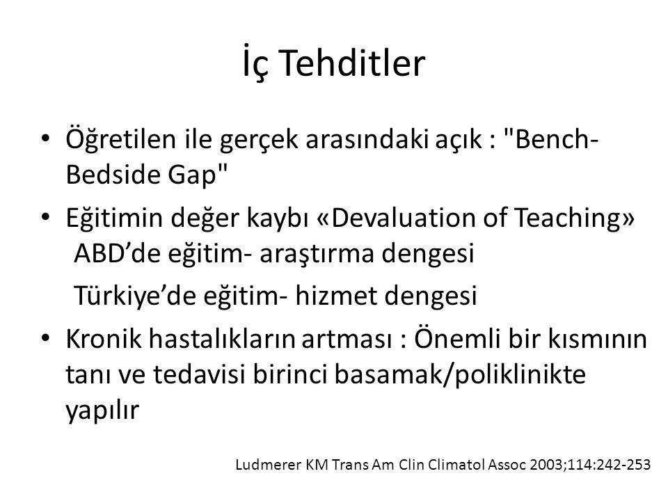 İç Tehditler Öğretilen ile gerçek arasındaki açık : Bench-Bedside Gap