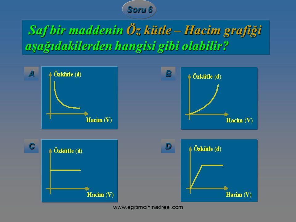 Soru 6 Saf bir maddenin Öz kütle – Hacim grafiği aşağıdakilerden hangisi gibi olabilir A. B. C.
