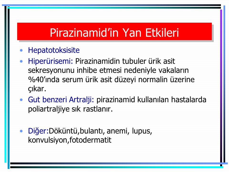 Pirazinamid'in Yan Etkileri