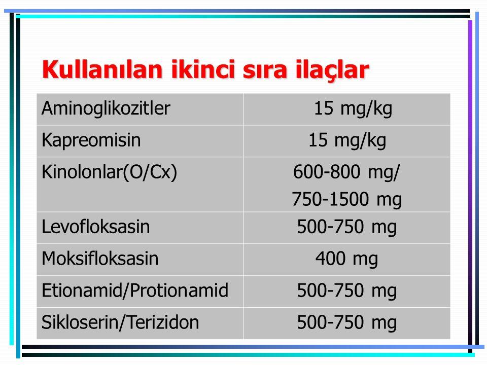 Kullanılan ikinci sıra ilaçlar