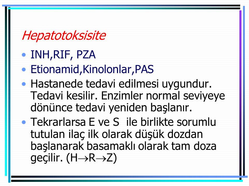 Hepatotoksisite INH,RIF, PZA Etionamid,Kinolonlar,PAS