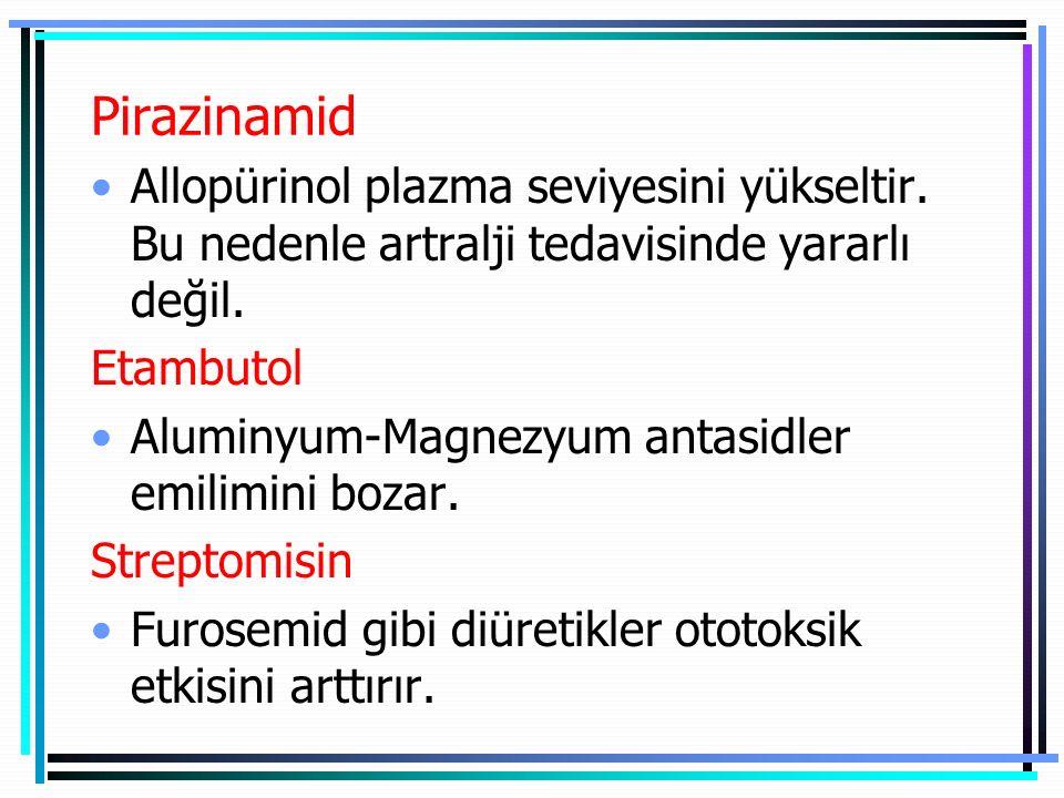 Pirazinamid Allopürinol plazma seviyesini yükseltir. Bu nedenle artralji tedavisinde yararlı değil.