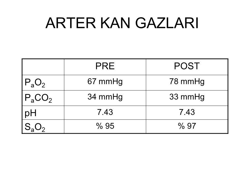 ARTER KAN GAZLARI PRE POST PaO2 PaCO2 pH SaO2 67 mmHg 78 mmHg 34 mmHg