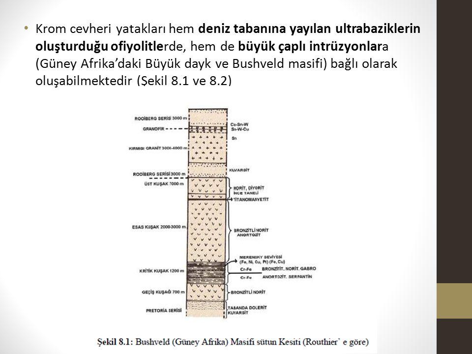 Krom cevheri yatakları hem deniz tabanına yayılan ultrabaziklerin oluşturduğu ofiyolitlerde, hem de büyük çaplı intrüzyonlara (Güney Afrika'daki Büyük dayk ve Bushveld masifi) bağlı olarak oluşabilmektedir (Şekil 8.1 ve 8.2)