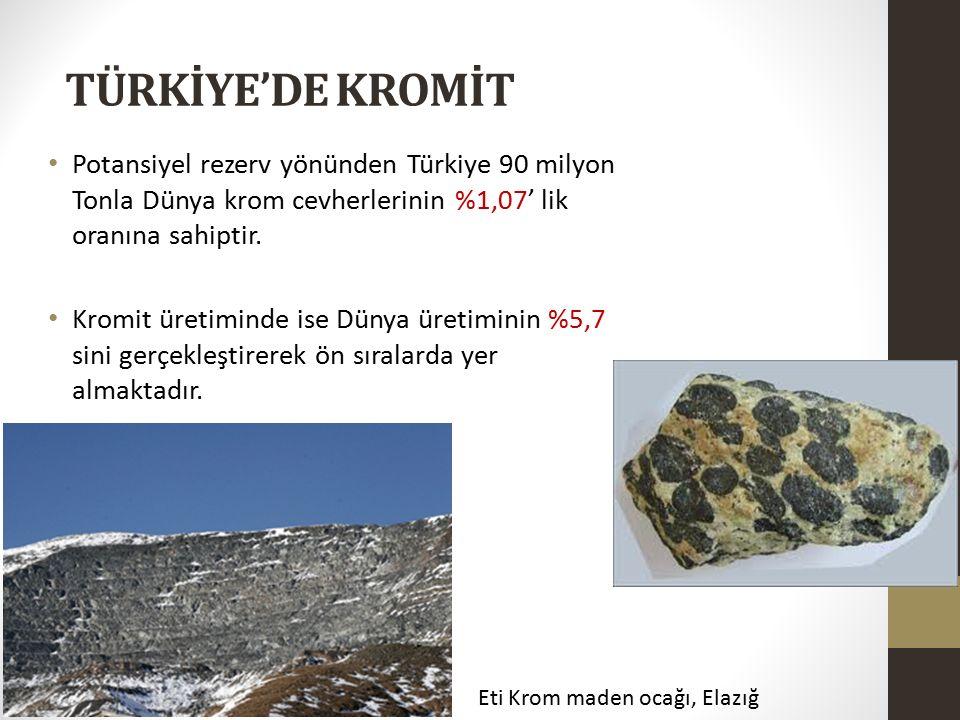 TÜRKİYE'DE KROMİT Potansiyel rezerv yönünden Türkiye 90 milyon Tonla Dünya krom cevherlerinin %1,07' lik oranına sahiptir.