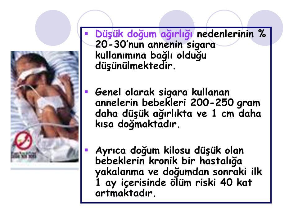 Düşük doğum ağırlığı nedenlerinin % 20-30'nun annenin sigara kullanımına bağlı olduğu düşünülmektedir.