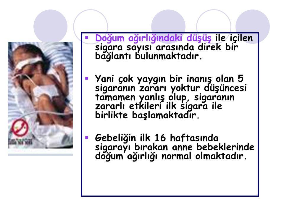 Doğum ağırlığındaki düşüş ile içilen sigara sayısı arasında direk bir bağlantı bulunmaktadır.