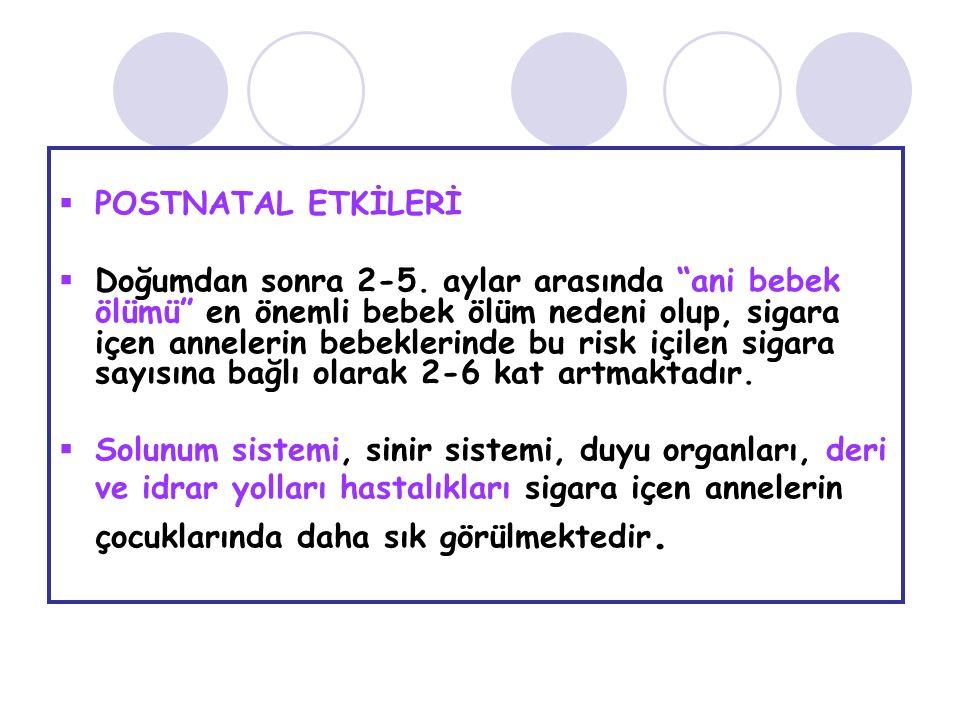 POSTNATAL ETKİLERİ