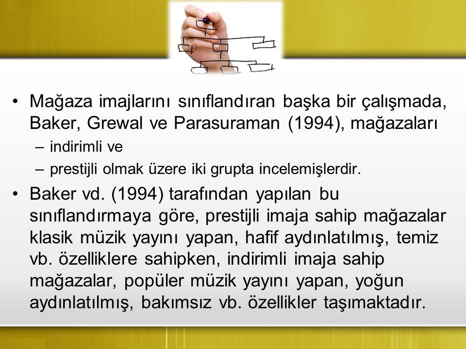 Mağaza imajlarını sınıflandıran başka bir çalışmada, Baker, Grewal ve Parasuraman (1994), mağazaları