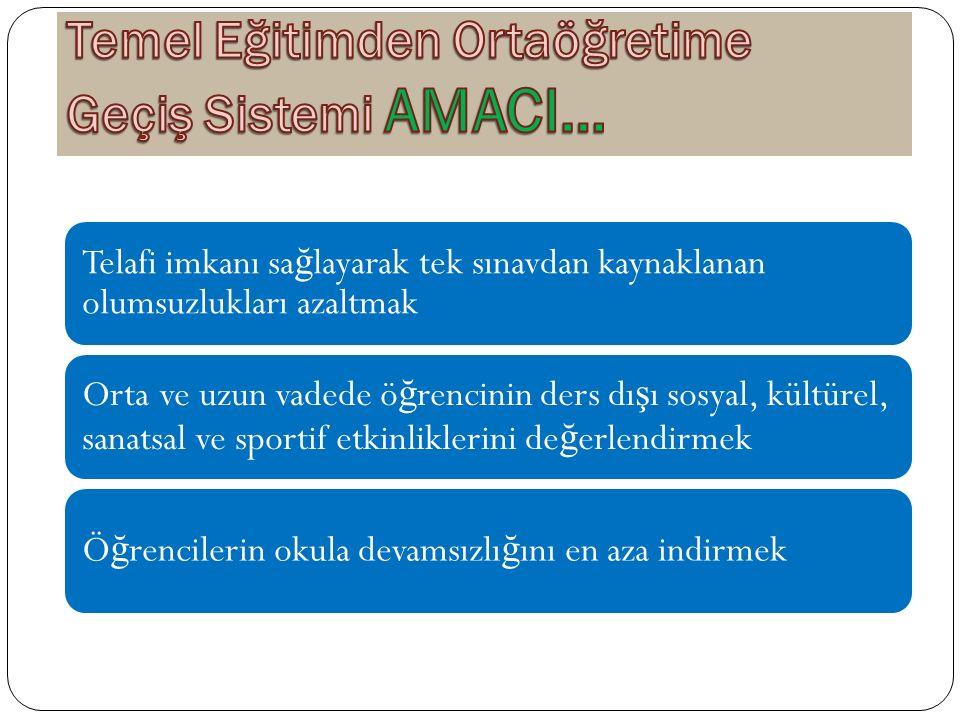 Temel Eğitimden Ortaöğretime Geçiş Sistemi AMACI…
