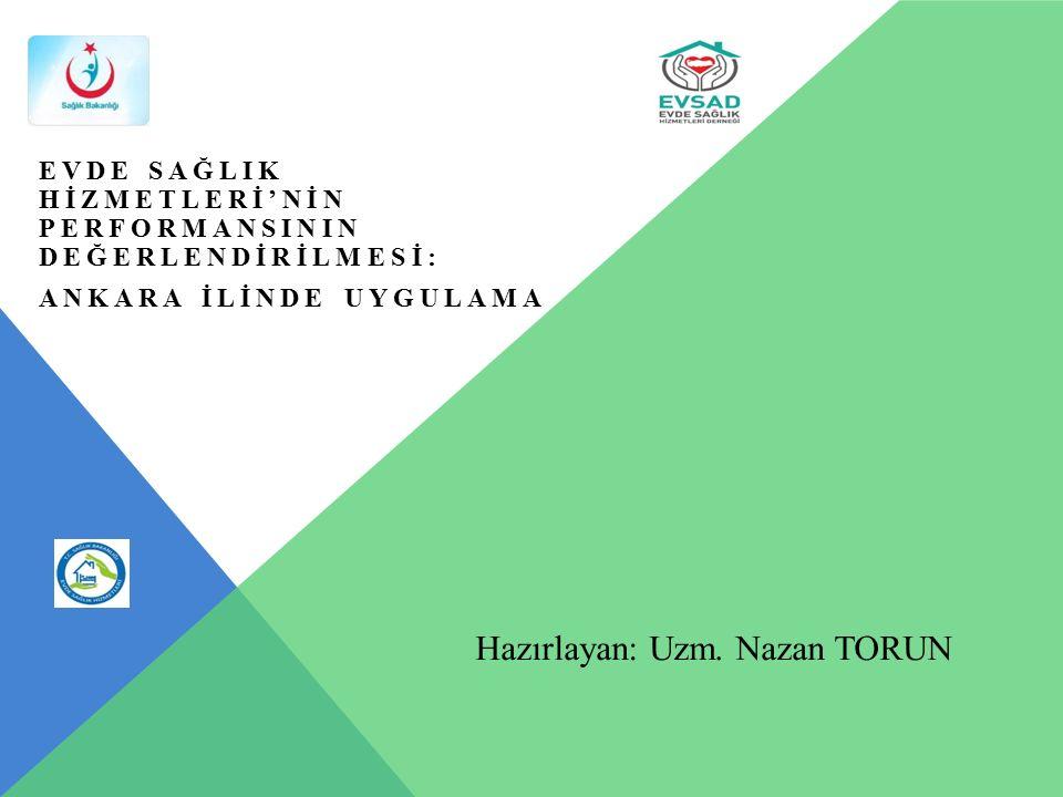 Hazırlayan: Uzm. Nazan TORUN