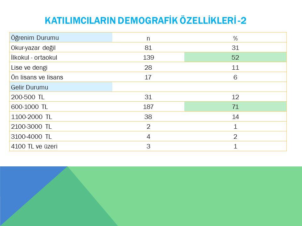 KATILIMCILARIN DEMOGRAFİK ÖZELLİKLERİ -2