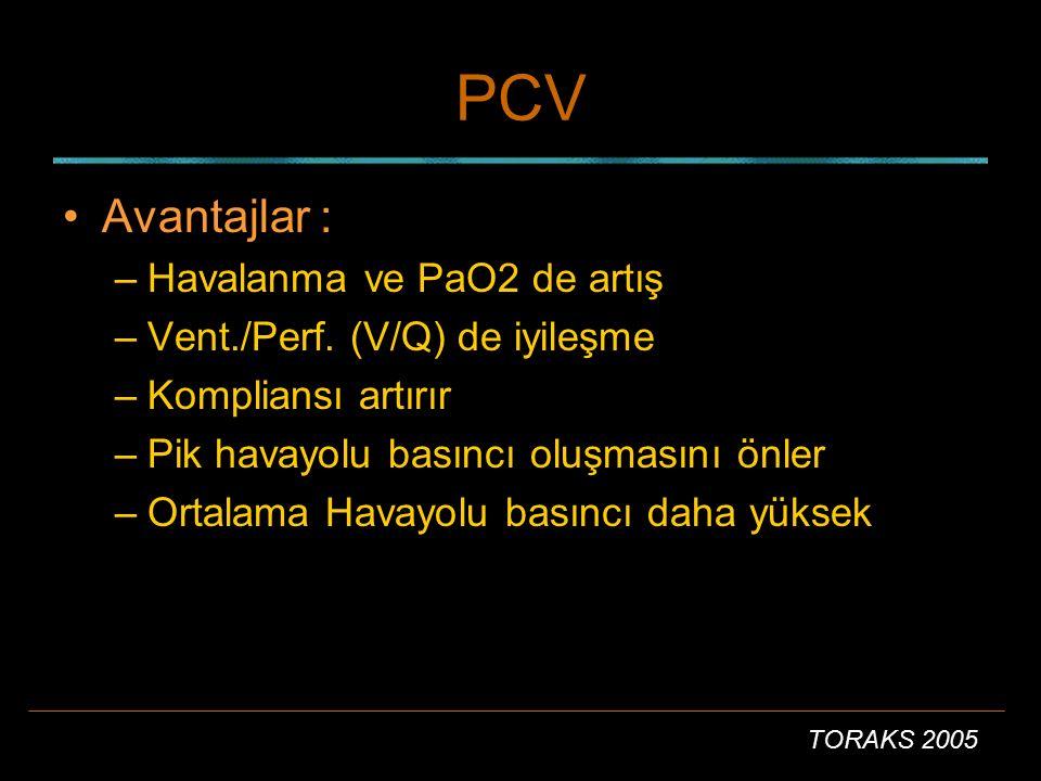 PCV Avantajlar : Havalanma ve PaO2 de artış