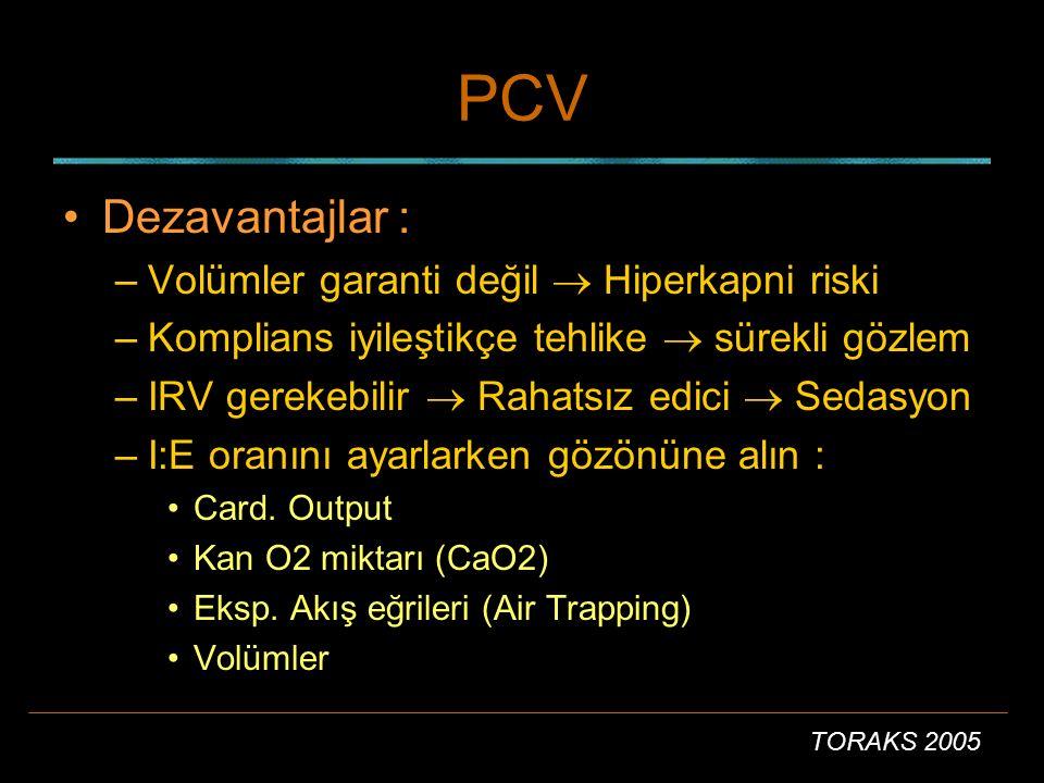 PCV Dezavantajlar : Volümler garanti değil  Hiperkapni riski
