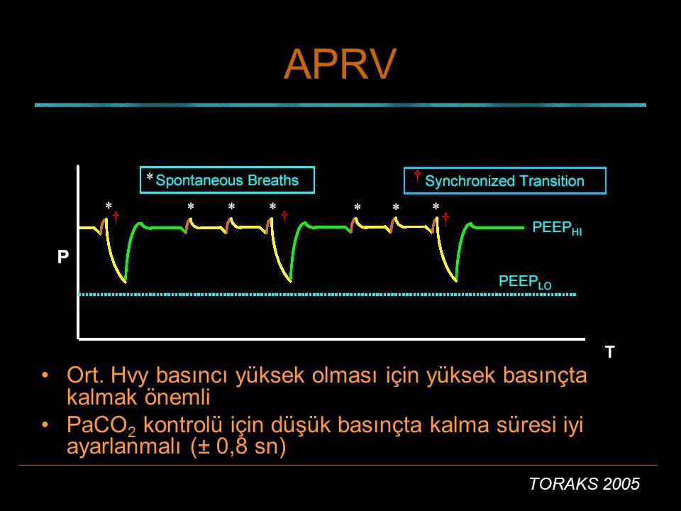 APRV Ort. Hvy basıncı yüksek olması için yüksek basınçta kalmak önemli