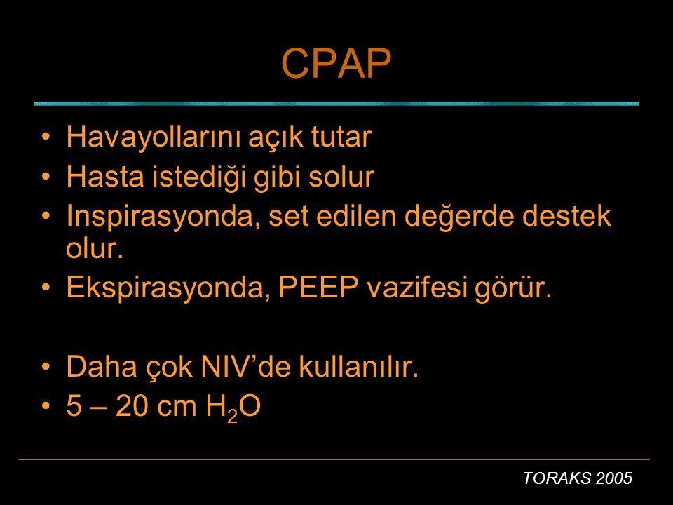 CPAP Havayollarını açık tutar Hasta istediği gibi solur
