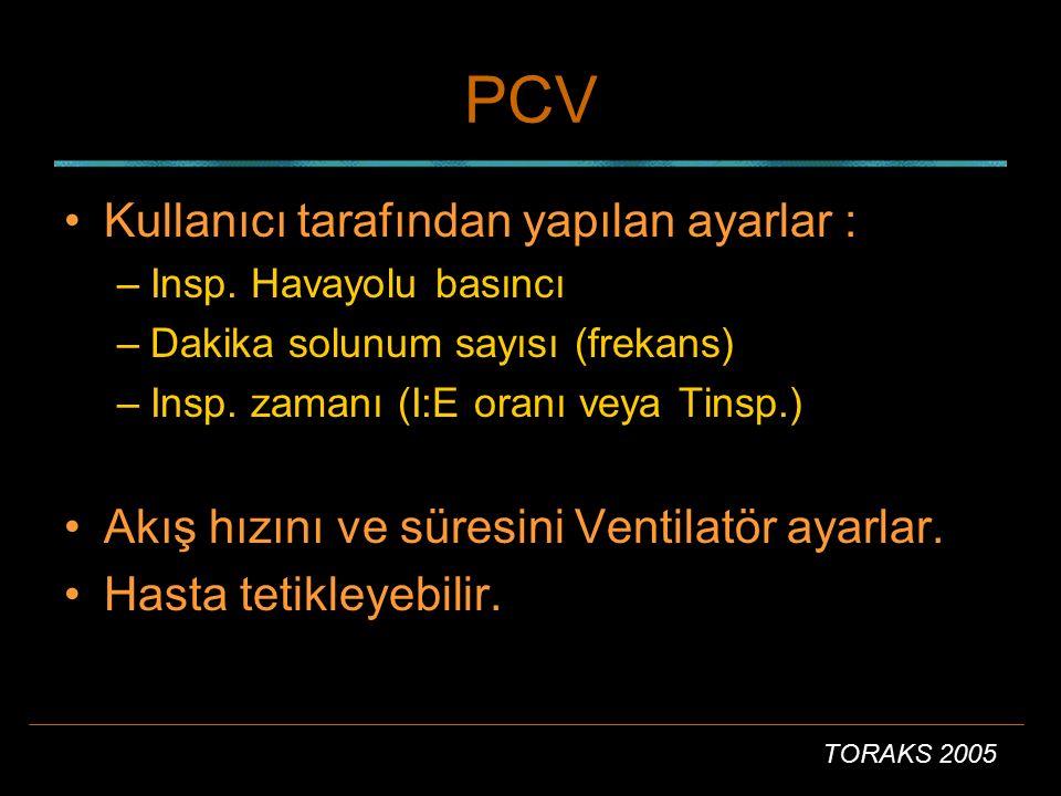PCV Kullanıcı tarafından yapılan ayarlar :