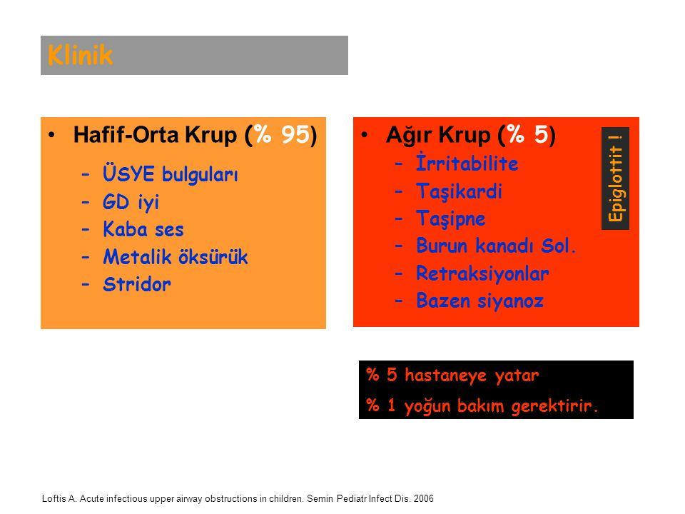 Klinik Hafif-Orta Krup (% 95) Ağır Krup (% 5) İrritabilite
