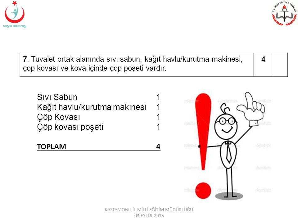 KASTAMONU İL MİLLİ EĞİTİM MÜDÜRLÜĞÜ 03 EYLÜL 2015