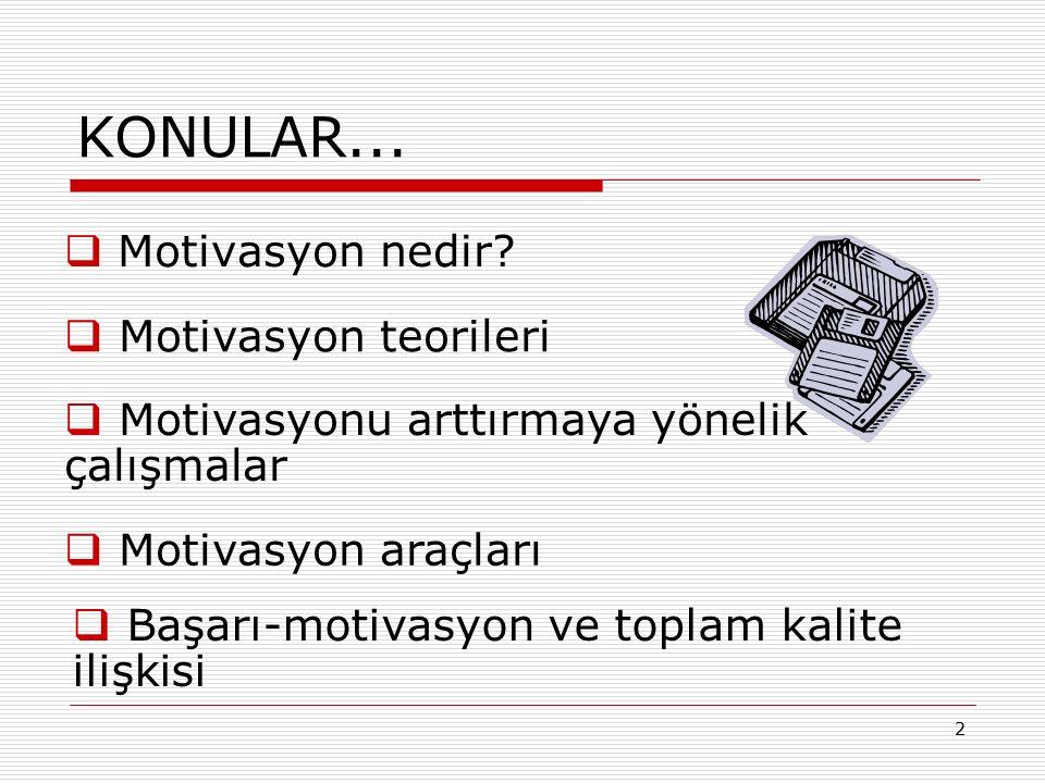 KONULAR... Motivasyon nedir Motivasyon teorileri