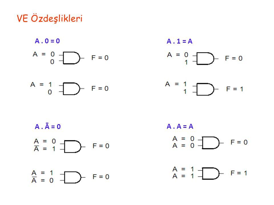VE Özdeşlikleri A . 0 = 0 A . 1 = A A . Ā = 0 A . A = A