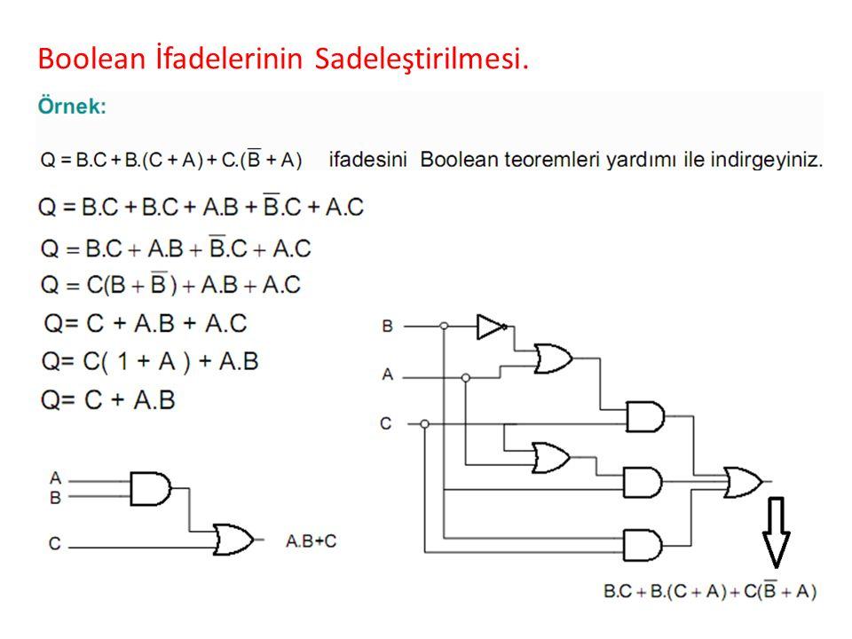 Boolean İfadelerinin Sadeleştirilmesi.
