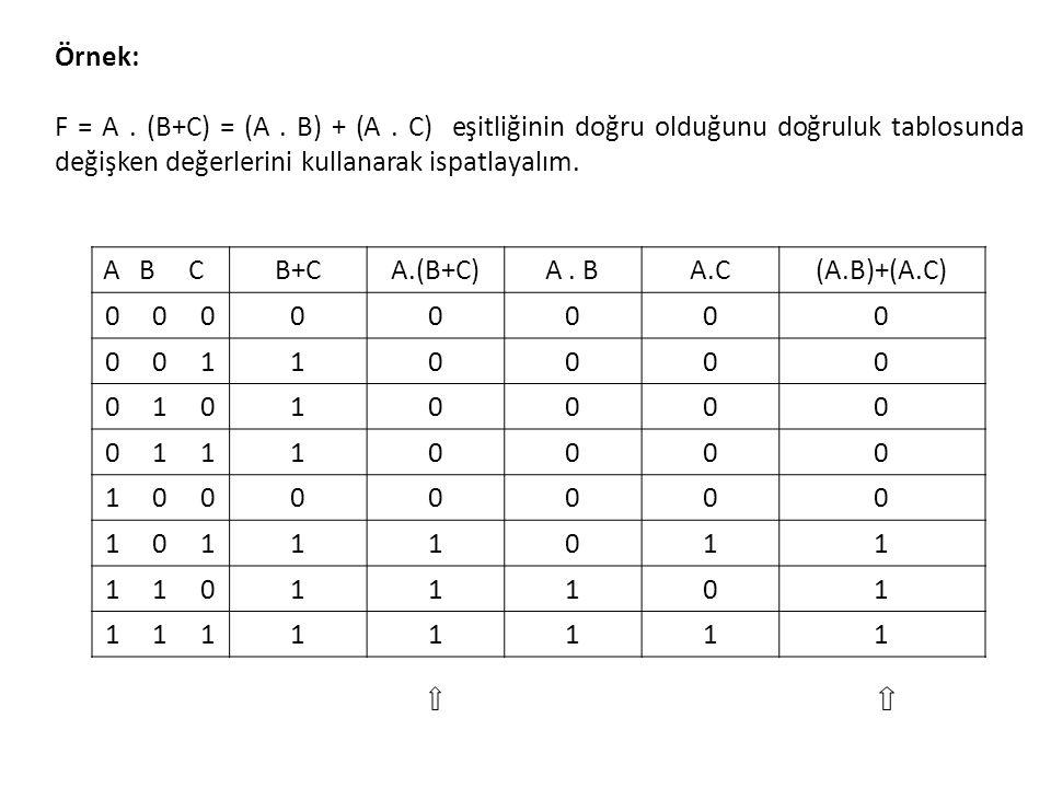 Örnek: F = A . (B+C) = (A . B) + (A . C) eşitliğinin doğru olduğunu doğruluk tablosunda değişken değerlerini kullanarak ispatlayalım.