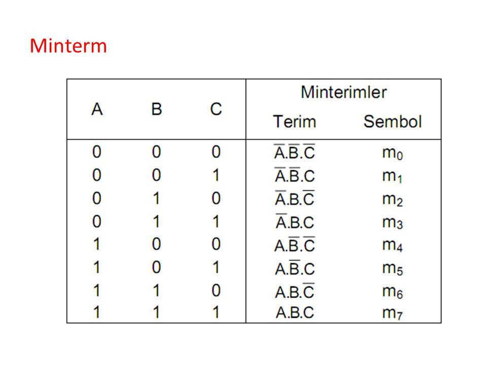 Minterm