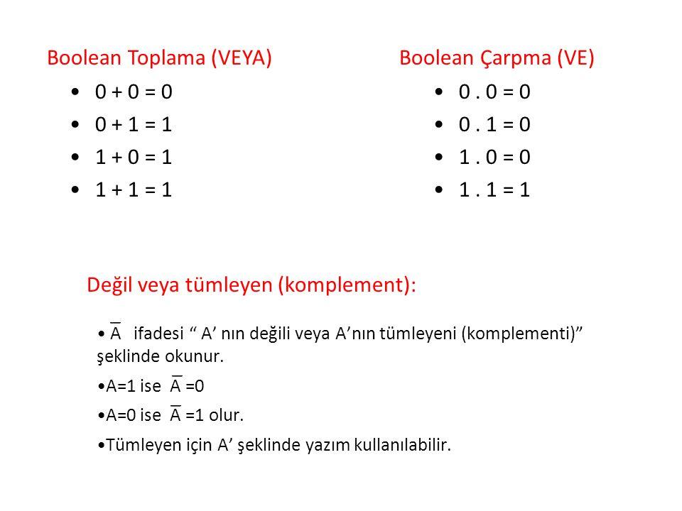 Boolean Toplama (VEYA) Boolean Çarpma (VE)