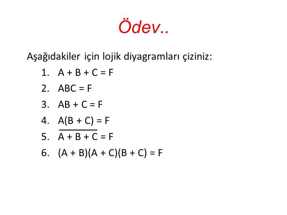 Ödev.. Aşağıdakiler için lojik diyagramları çiziniz: A + B + C = F