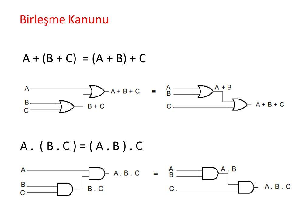 Birleşme Kanunu A + (B + C) = (A + B) + C A . ( B . C ) = ( A . B ) . C