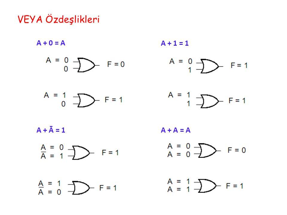 VEYA Özdeşlikleri A + 0 = A A + 1 = 1 A + Ā = 1 A + A = A