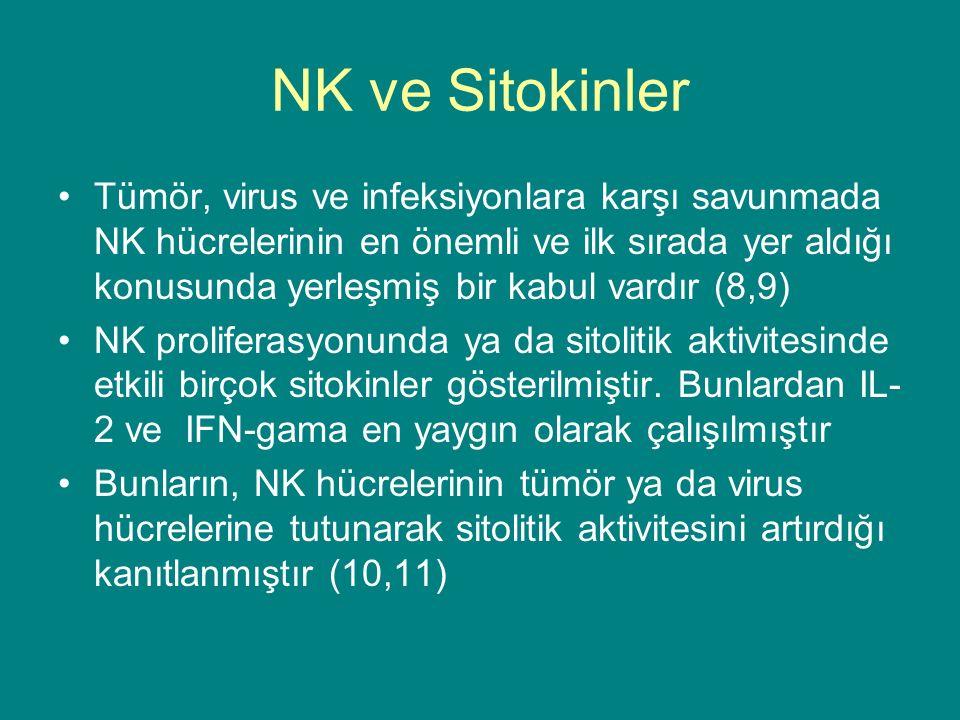NK ve Sitokinler