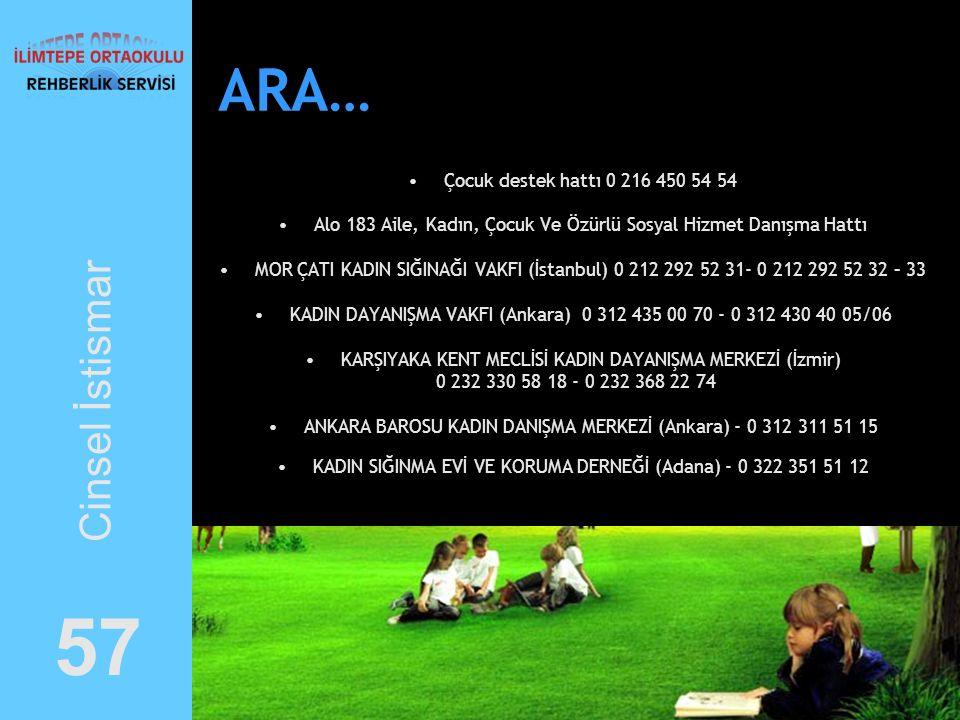 57 ARA… Cinsel İstismar Çocuk destek hattı 0 216 450 54 54