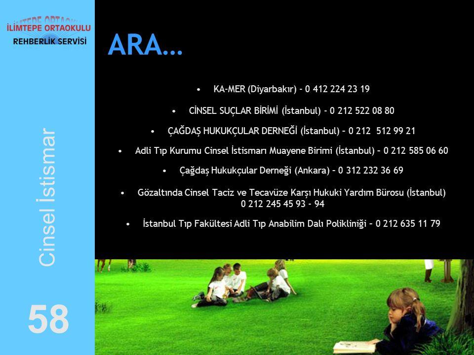 58 ARA… Cinsel İstismar KA-MER (Diyarbakır) - 0 412 224 23 19