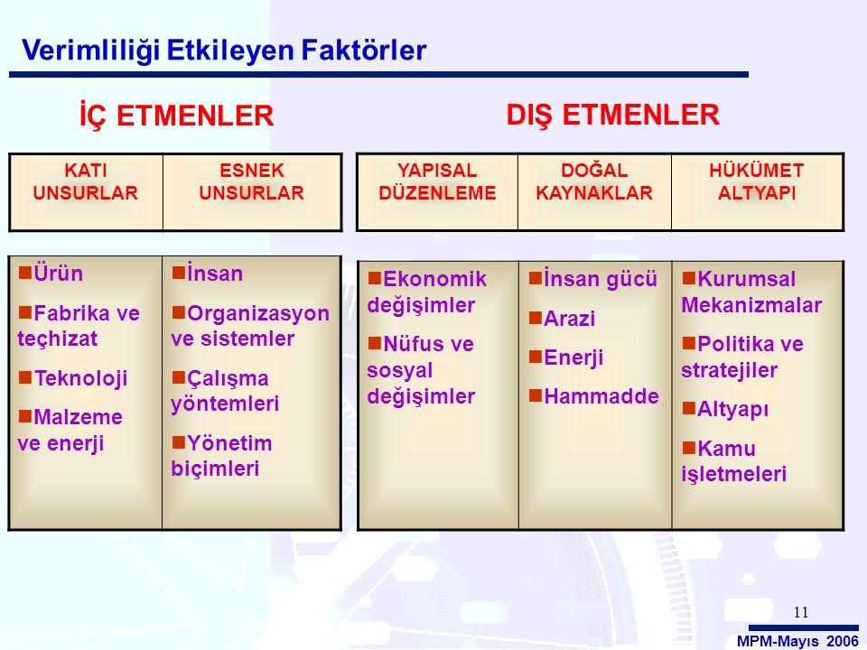 İÇ ETMENLER DIŞ ETMENLER